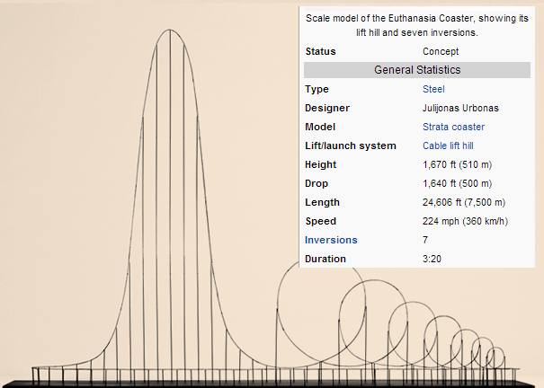 a critique of a proposal by julijonas urbonas to use roller coasters to assist in euthanasia Euthanasia roller coaster morbid the morbid design by julijonas urbonas switzerland is required to assist the authorities of foreign states in criminal.
