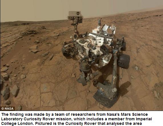 Mars. Curiosity1