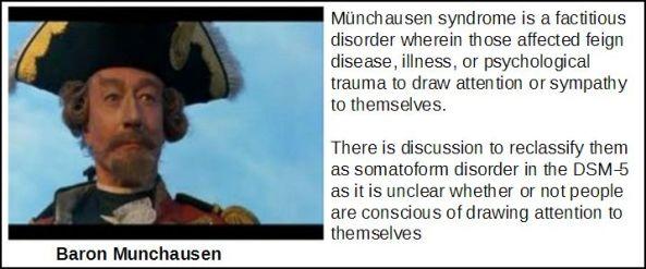 MunchSyndrime