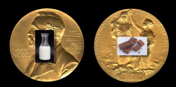 Nobel and Chocolat