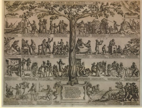 The Tree of Folly growing in the centre, between four rows with scenes that exemplify folly, each with its explanatory text Etching Attributed to Ambrogio Brambilla  (1575-1590)