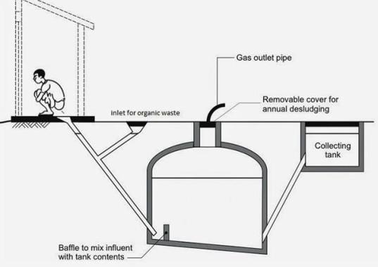 kenya_human_waste_bioreactor_2-537x380